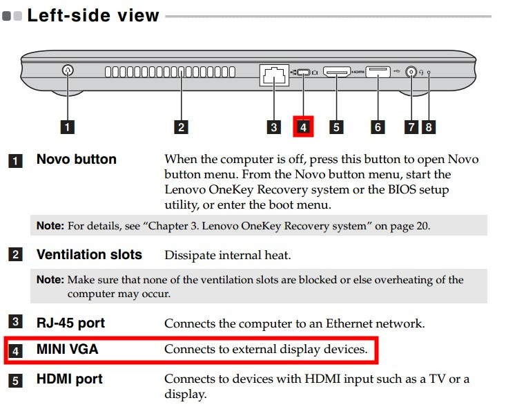 Types Of Ports And Connectors