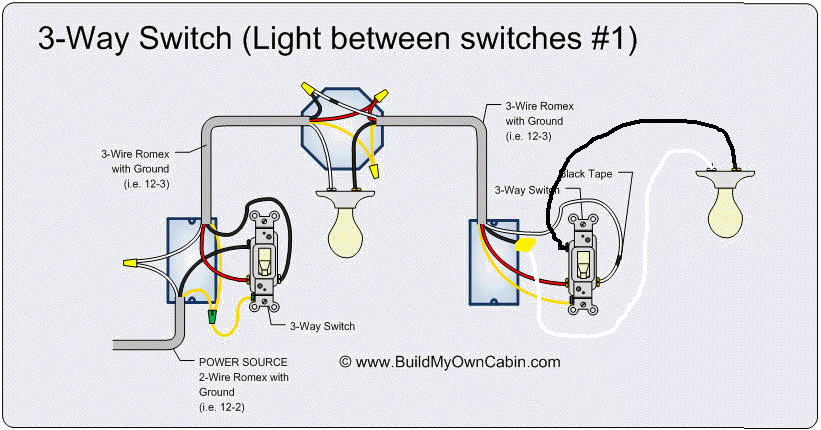 How Does A Light Switch Work Diagram