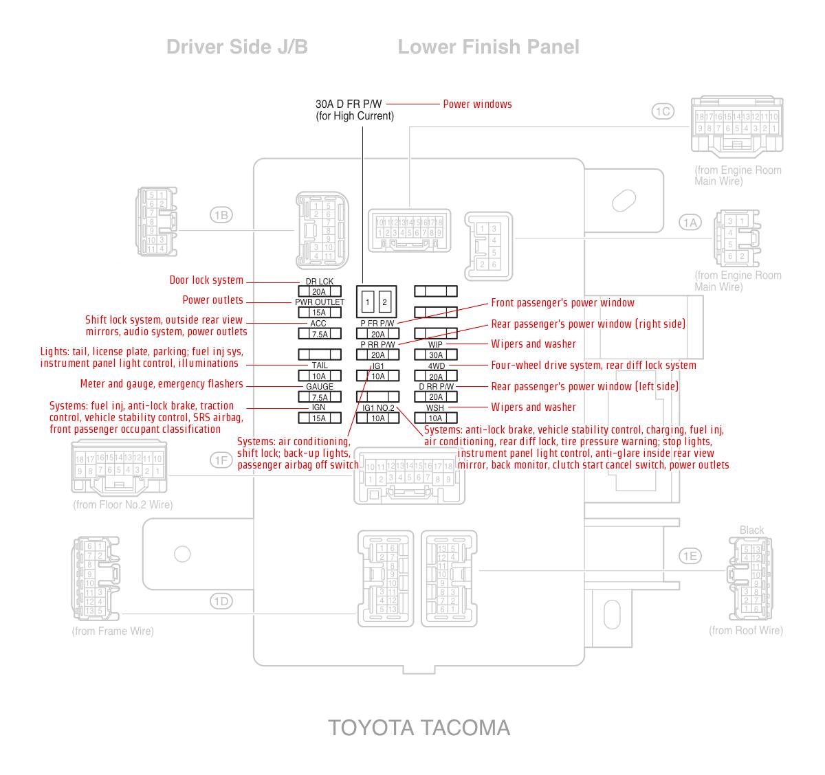 2010 Tundra Fuse Box Diagram Wiring Library Trailer