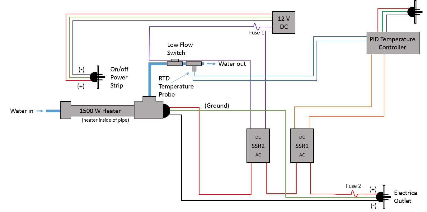 Solid State Relay Diagram