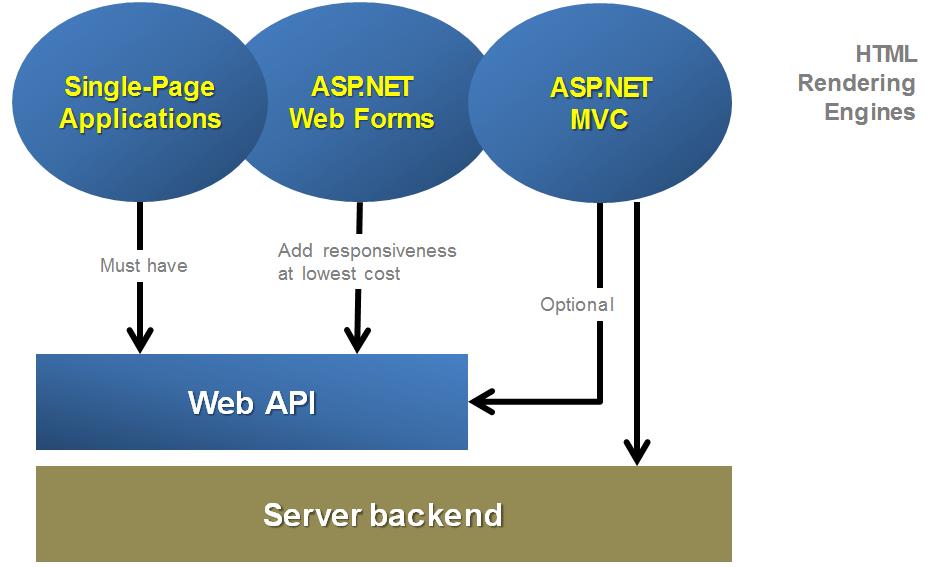 versioning web api mvc diagram wiring diagram all data  versioning web api mvc diagram versioning web api mvc diagram