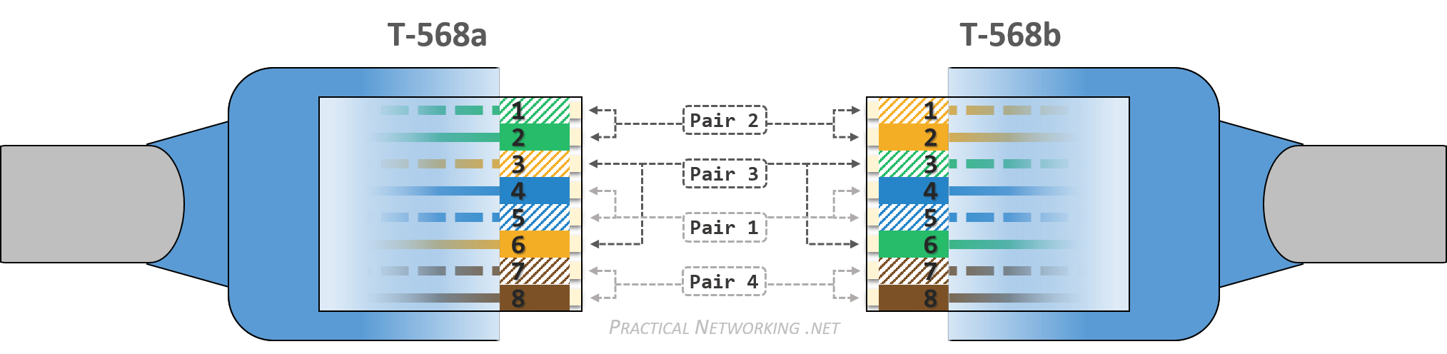 Cat 6 Ethernet Crossover Cable Wiring Diagram Cat6