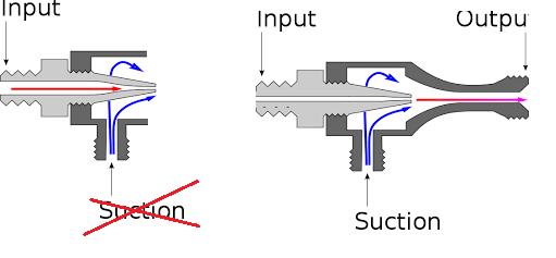 Pond Venturi Design
