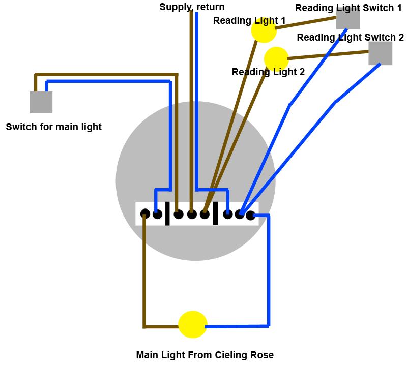 Recessed Electrical Light Symbols