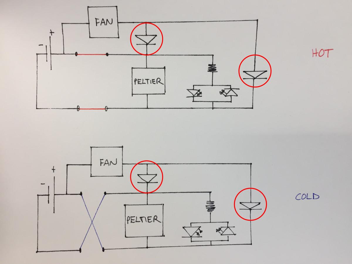 Home Electrical Circuit Design