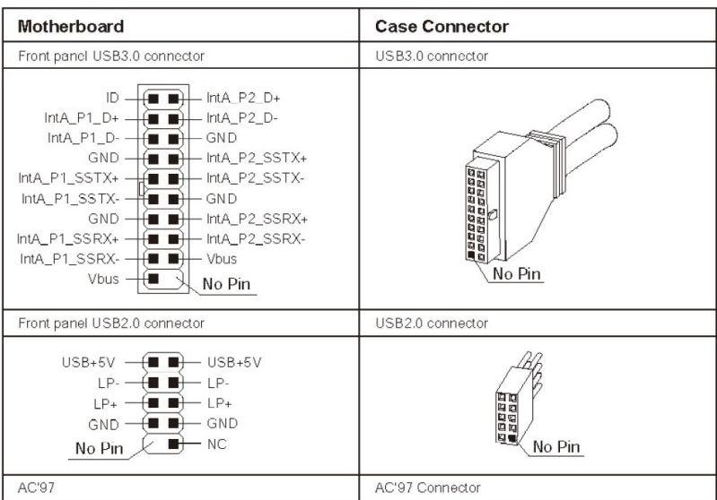 0 Vs 2 Usb 3 Connector Pin 0 Out