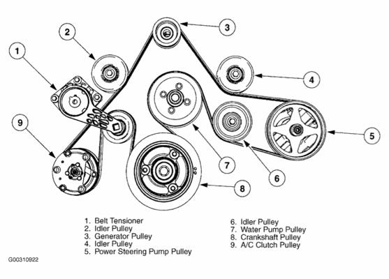 2005 F150 Serpintine Belt Diagram 42l