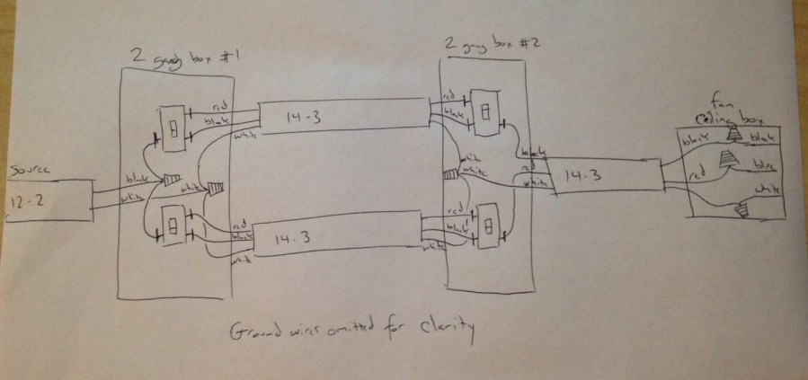 electrical   Ceiling fan and light on separate three way switches     3way switch diagram
