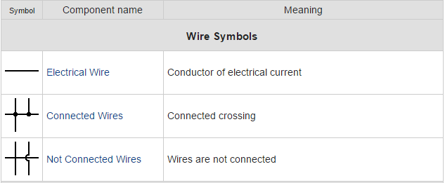 Swell Jumper Wire Schematic Symbol Wiring Digital Resources Cettecompassionincorg