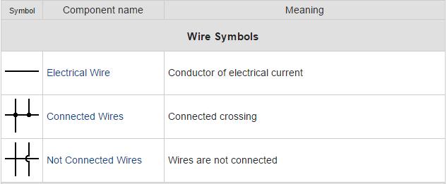 Marvelous Jumper Wire Schematic Symbol Wiring 101 Cranwise Assnl