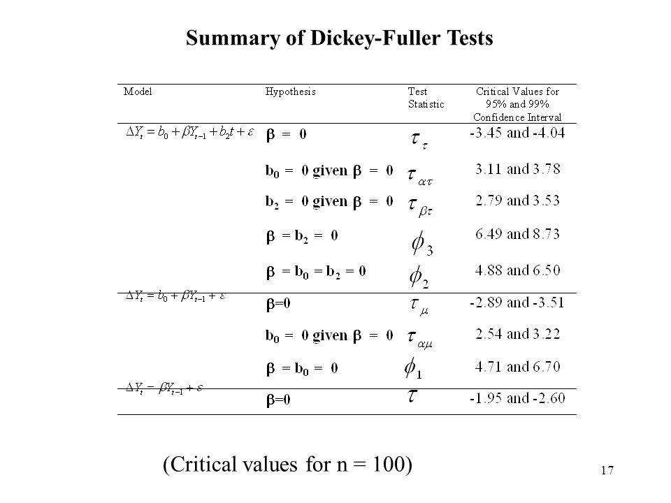 In Summary Statistics Stata