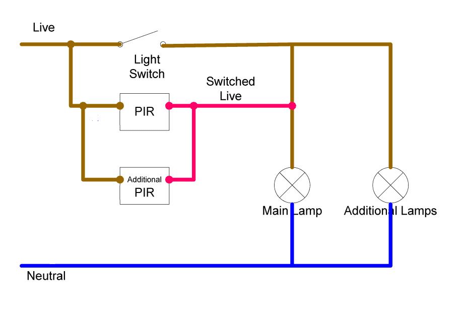 Alarm Pir Wiring Diagram