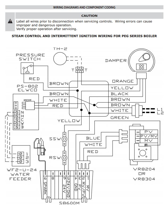 utica wiring harness safety harness oxygen sensor extension rh banyan palace com HVAC Wiring Diagrams Light Switch Wiring Diagram