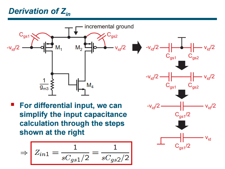 Amp Input Impedance Diff