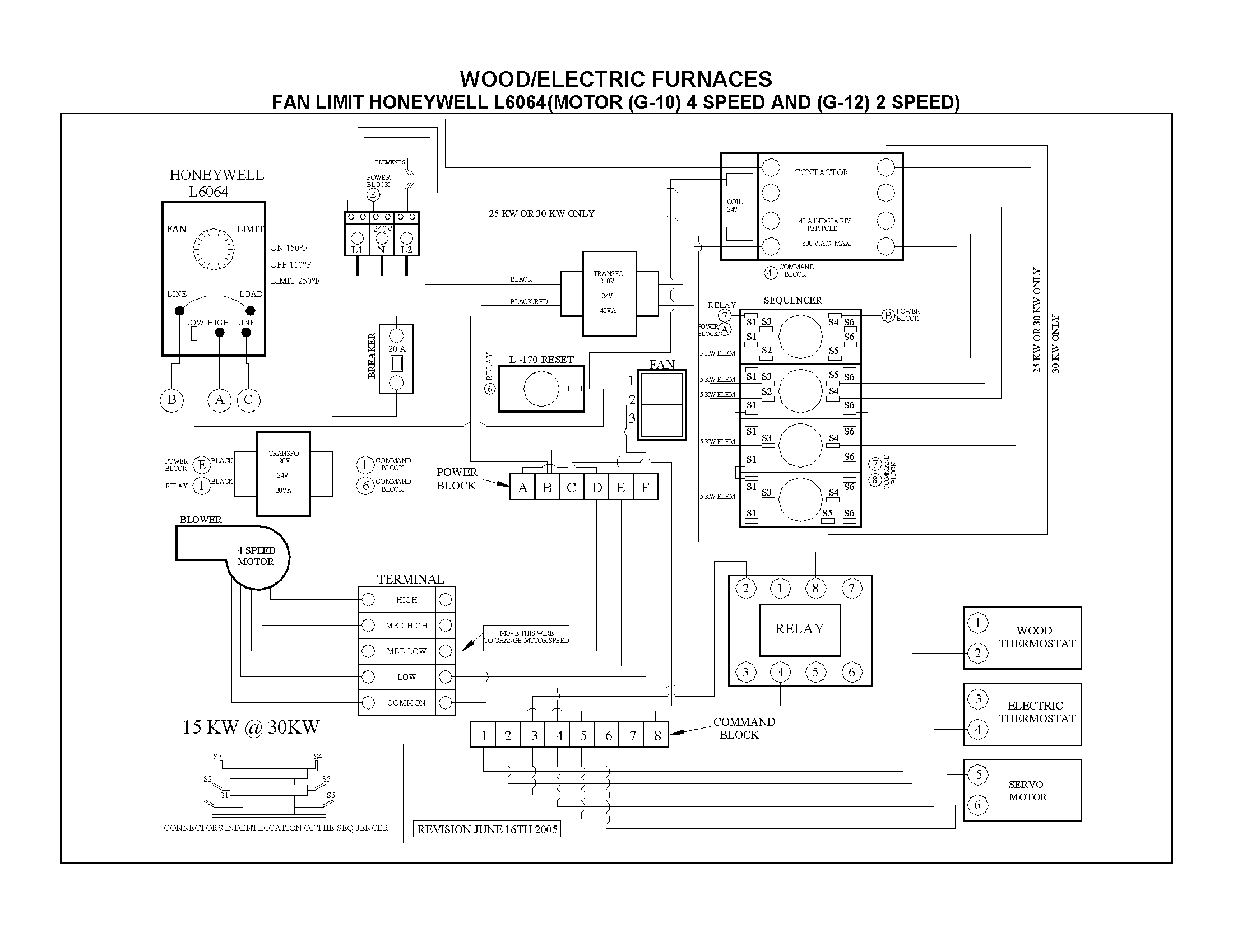 Thermostat Wiring Diagram Furnace