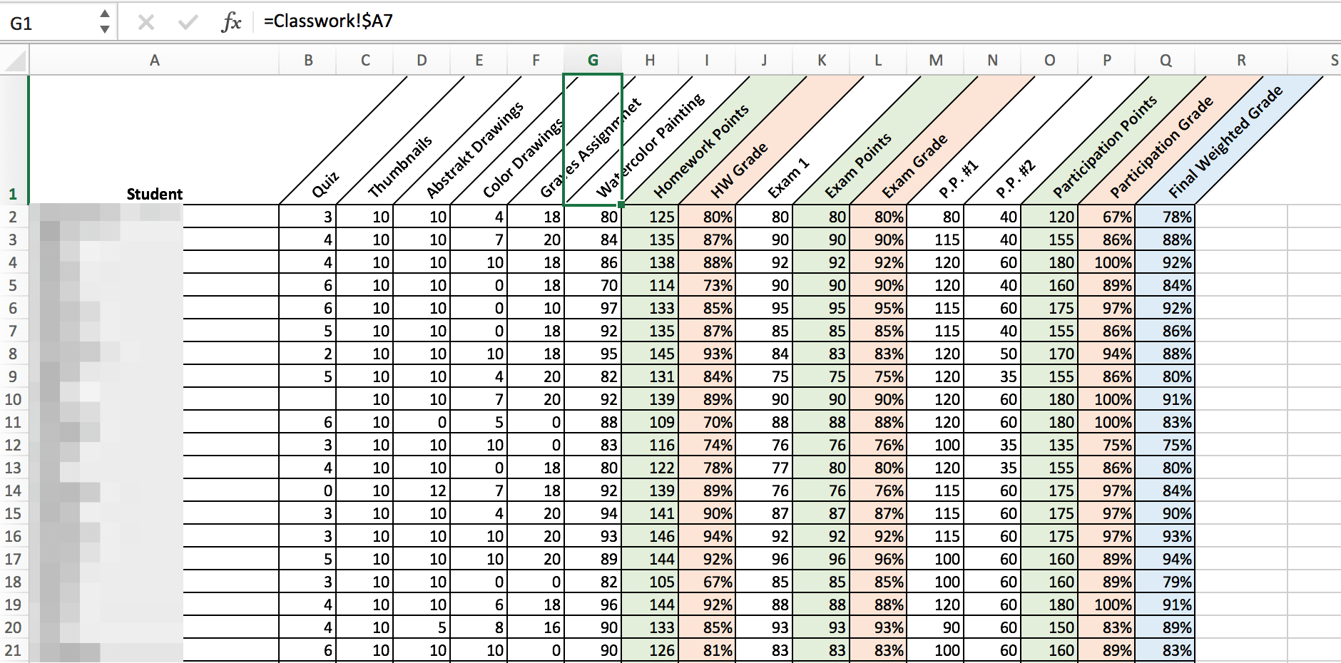 Dd G Columns To Excel S List From Sheet Grows St Ck