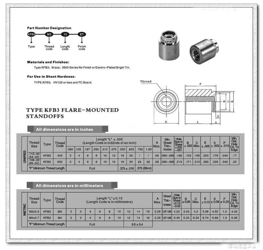 20 Negro M12 X 1.5 Stud Kit de Conversión para Opel Inc Tuercas Y Separadores