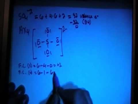 Sulfate Ion SO4 2- Lewis Dot Structure - YouTube