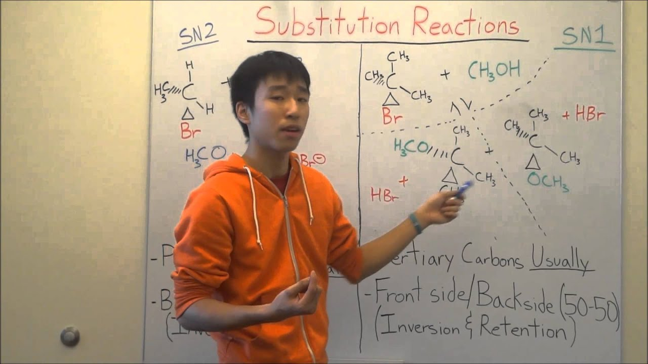 SN2 and SN1 Reactions Made Easy! Part 2 - Products ...