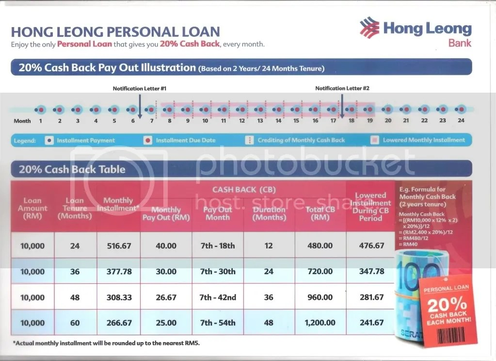 Islam Bank Payment Schedule Loan Personal