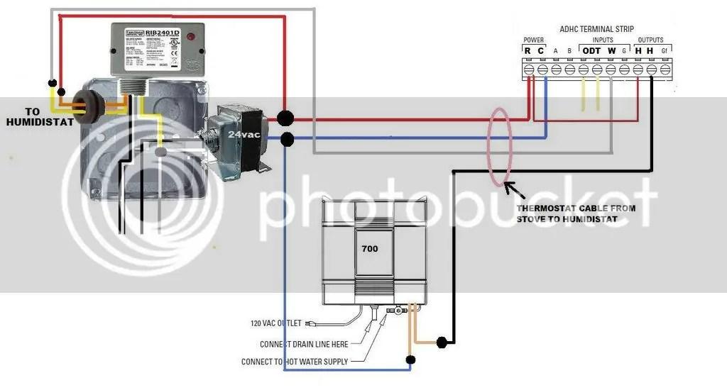 Excellent Aprilaire 400 Wiring Diagram Wiring 101 Hisonstrewellnesstrialsorg