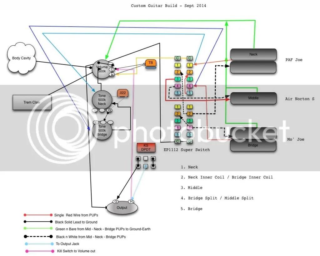 Wiring Diagram For Dean Ml 2 Tones 1 Volume