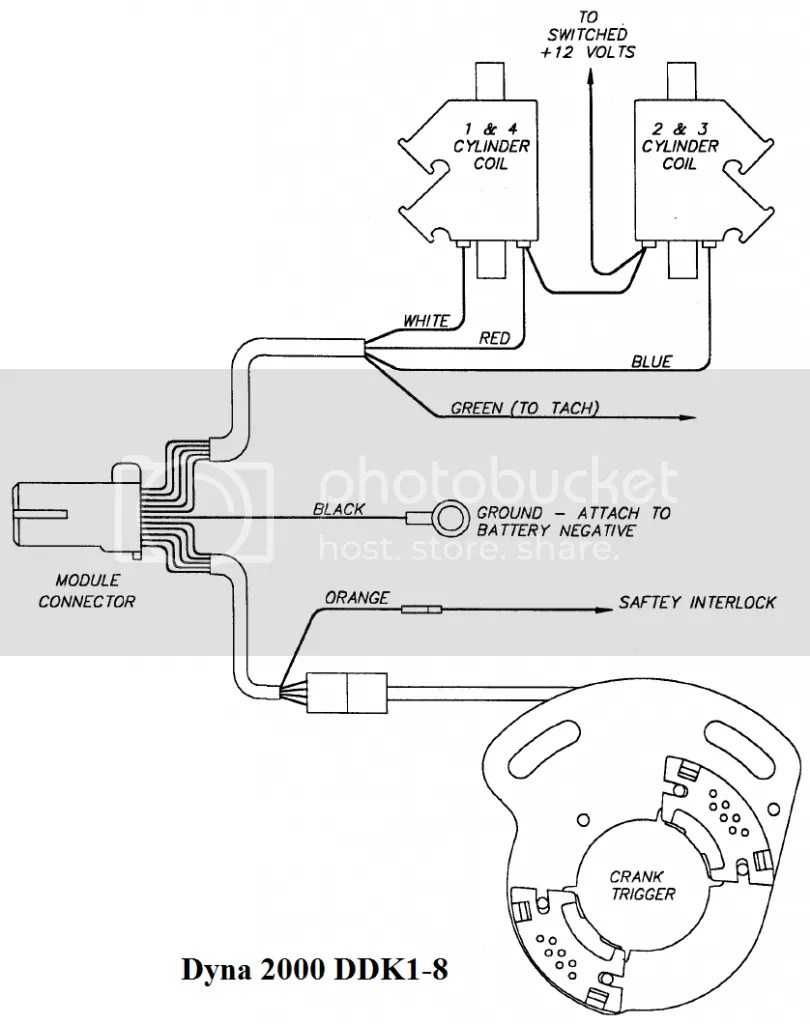 Wiring Burnham Diagram Boilers Es25b | #1 Wiring Diagram Source on harley coil wiring motorcycle, harley wiring harness diagram, harley davidson coil cover, harley points coil wiring, harley davidson electrical diagram, harley ignition wiring, harley davidson starter diagram, harley wiring diagram wires, sportster chopper wiring diagram, harley dual plug wiring diagrams, 1999 harley softail wiring diagram, 1990 harley wiring diagram, simple harley wiring diagram, dyna 2000i ignition wiring diagram, 1999 sportster wiring diagram,