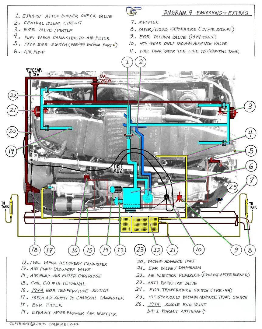 Fuel Line Diagram For 1979 Beetle Filter Lines Diagrams