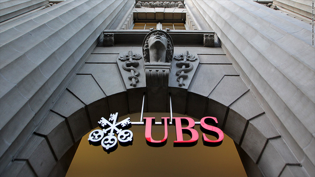 Us Banking Personal Banking