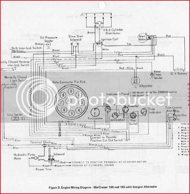 mercruiser 165 wiring diagram introduction to electrical wiring rh wiringdiagramdesign today Mercruiser Wiring Harness Diagram mercruiser 165 wiring diagram pdf