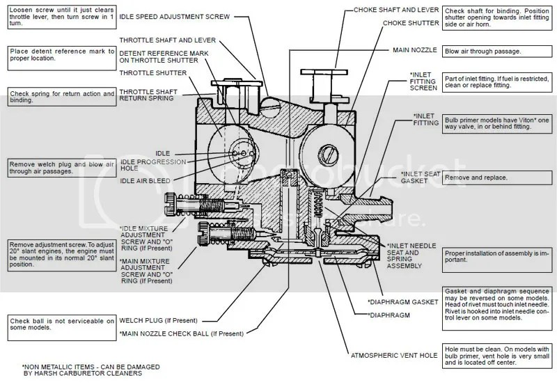 Tecumseh Diaphragm Carburetor Installation