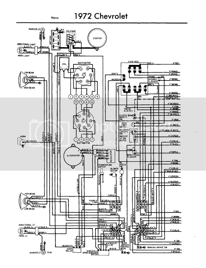 1967 Chevy Ii Wiring Diagram