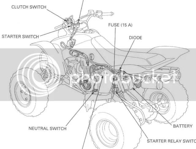 2003 Pontiac Sunfire Ignition Problems