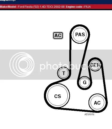 Ford Focus Serpentine Belt Diagram