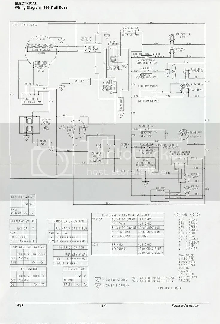 92 polaris trailblazer wiring schematic rh homesecurity press on Polaris  330 Wiring Diagram for 1999 polaris