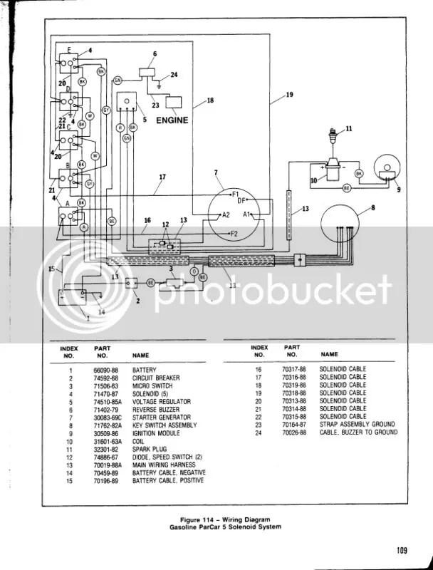Columbia Par Car Wiring Diagram