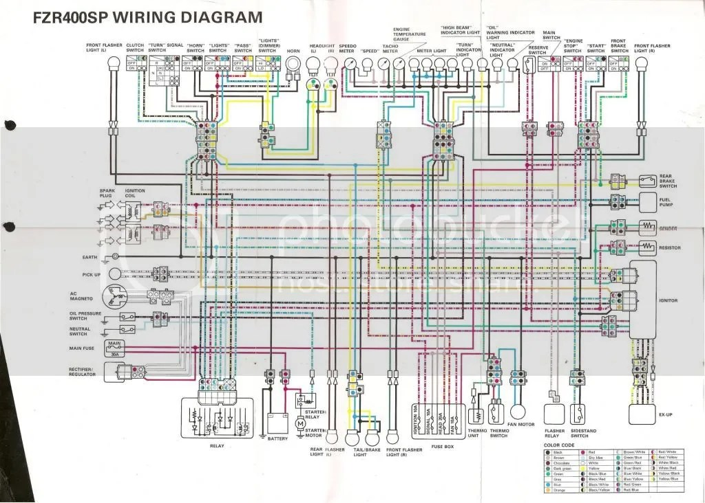 Vintage Tach Wiring - List of Wiring Diagrams on