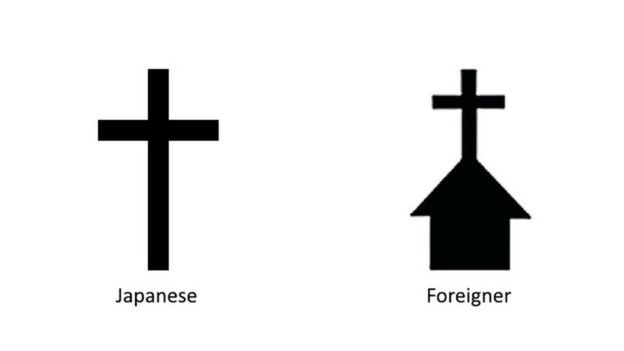 Us Symbols Churches