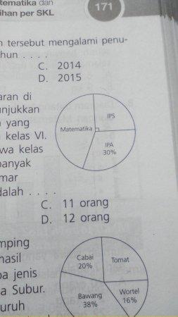 Diagram lingkaran kelas 5 sd diagram collection diagram diagram lingkaran di samping menunjukan mata pelajaran yg digemari diagram lingkaran di samping menunjukan mata pelajaran ccuart Gallery