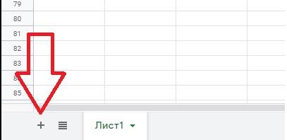 نحوه ایجاد یک ورق جدید در جدول Google