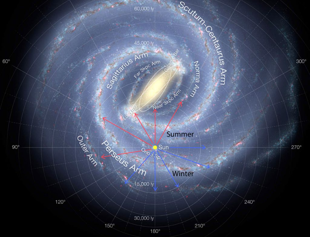 Nearest Black Hole Milky Way Galaxy