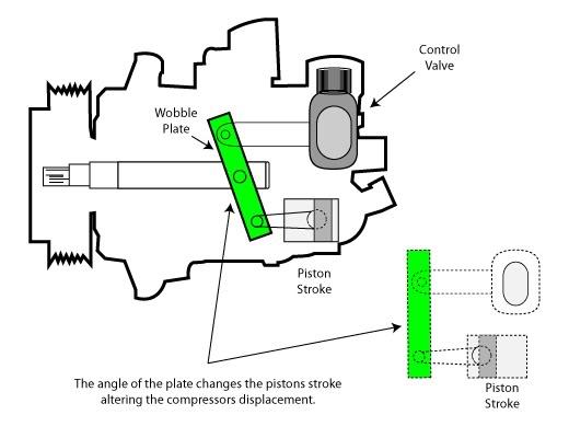 Air Conditioner Condenser