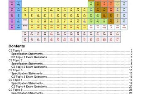 Best cover letter template 2018 periodic table aqa as chemistry cover letter template periodic table aqa as chemistry new periodic table new periodic table data sheet best periodic table aqa igcse new urtaz Choice Image