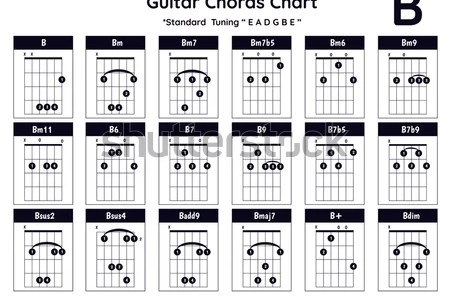 Bm Piano Chord Image Collections Finger Placement Guitar Chord Chart