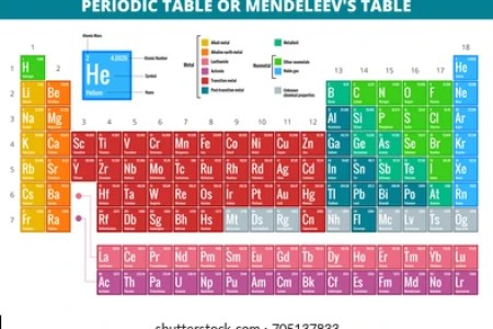Sample templates periodic table of elements extended best of sample templates periodic table of elements extended best of extended periodic table fresh periodic table elements vector copy periodic table elements urtaz Choice Image