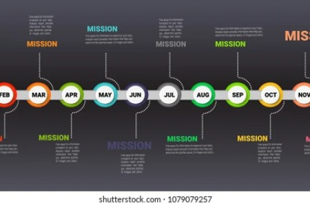 12 Month Timeline Images  Stock Photos   Vectors   Shutterstock Timeline Infographics Circular design Template  Vector infographics timeline  design template with 12 label  12