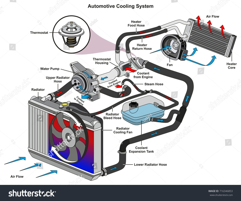 Bmw Cooling System Diagram