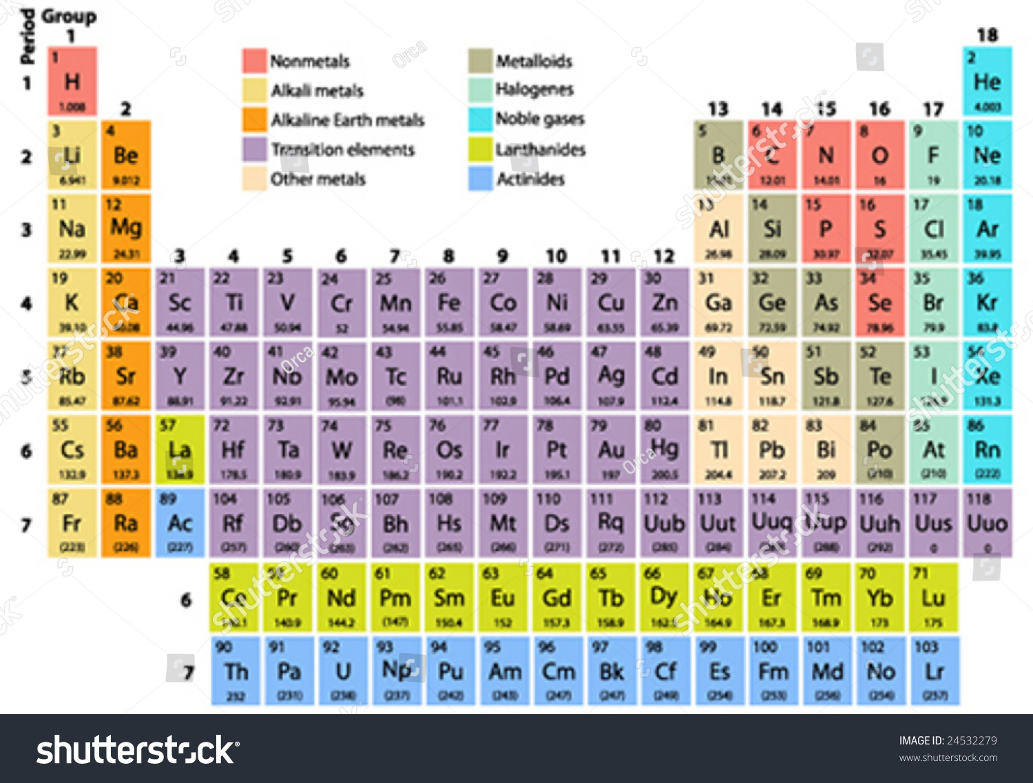 Periodic table displays symbols and choice image periodic table periodic table displays symbols and image collections periodic periodic table displays symbols and image collections periodic urtaz Images