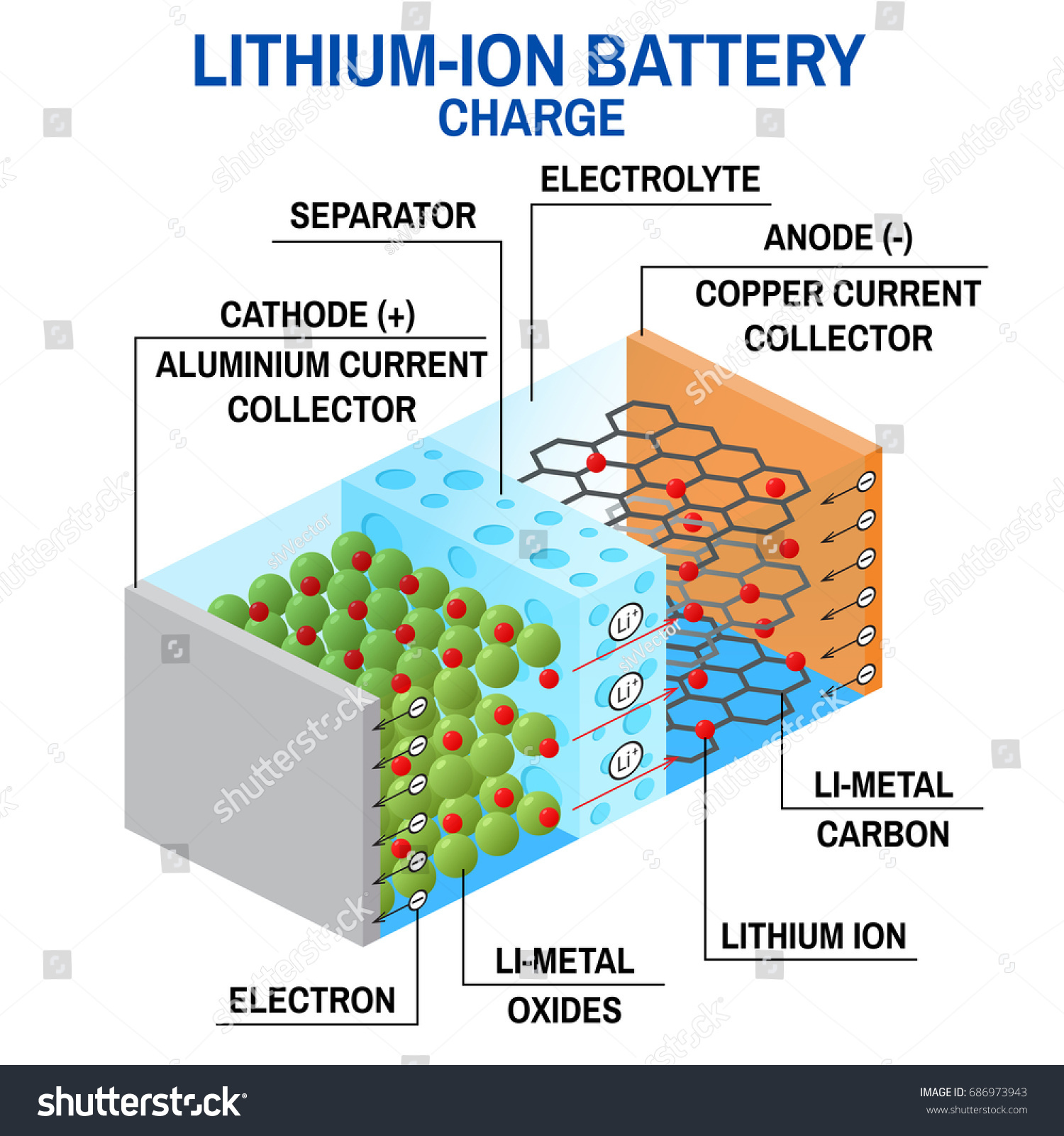 Lithium Ion Battery Charger Circuit Schematic Liion Diagram
