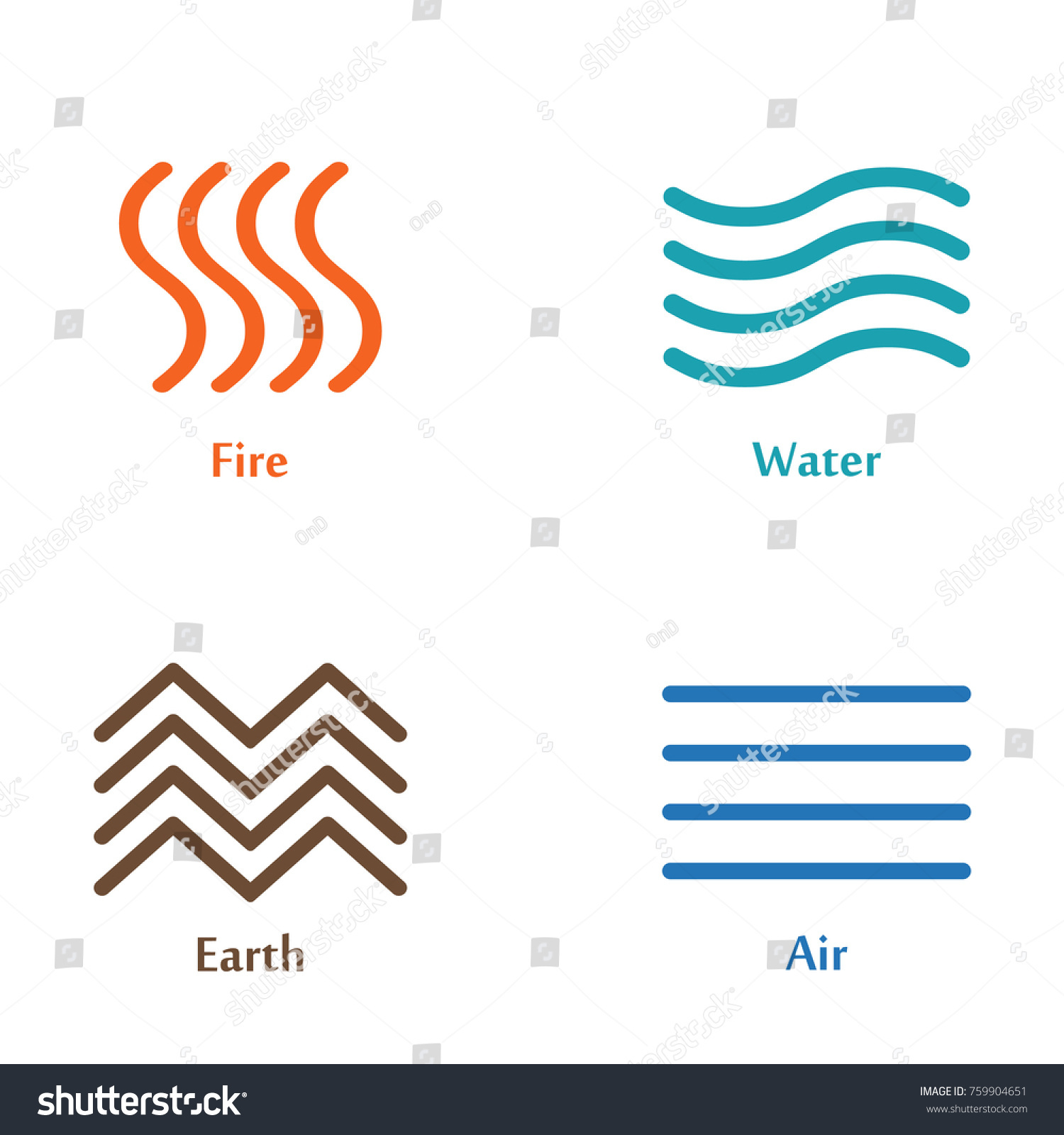 earth air fire water symbols of four